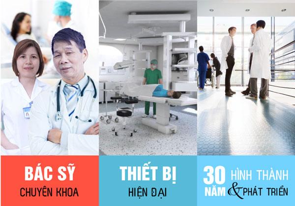 phòng khám nam khoa ở Hà Nội